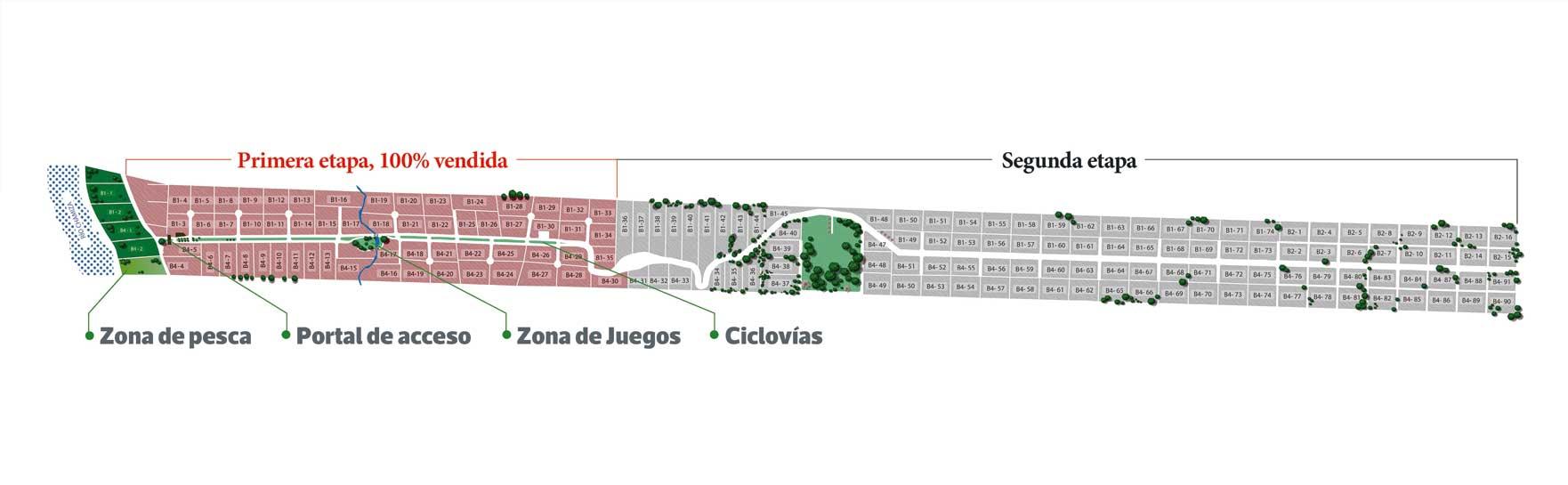 master-plan-parcelas-hacienda-chamiza